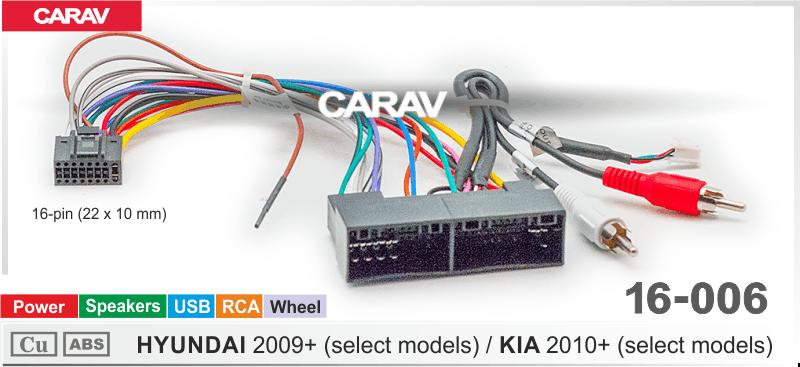 CARAV 16-006