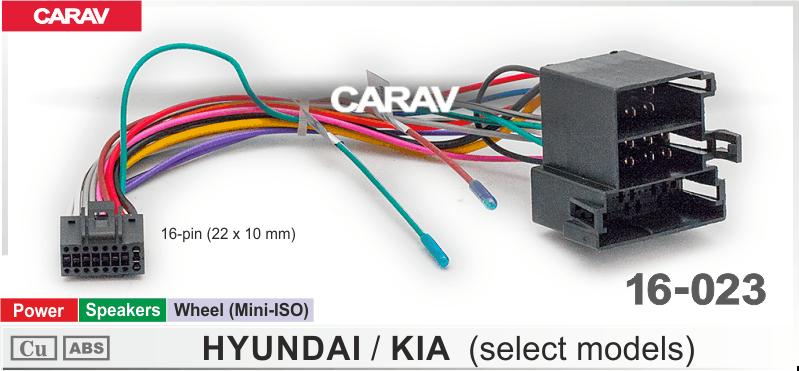 CARAV 16-023