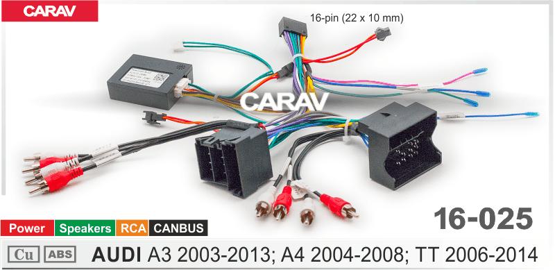 CARAV 16-025