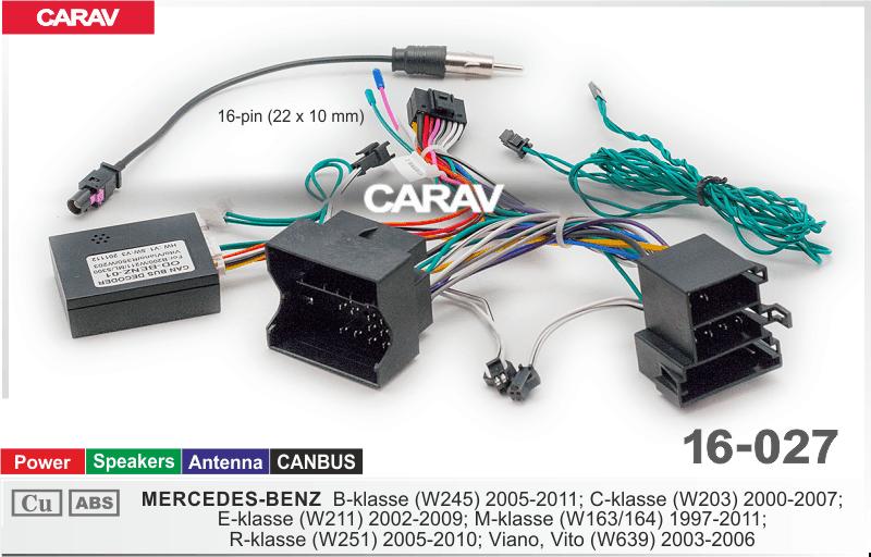 CARAV 16-027