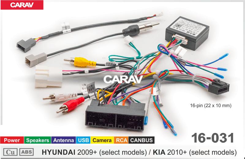 CARAV 16-031
