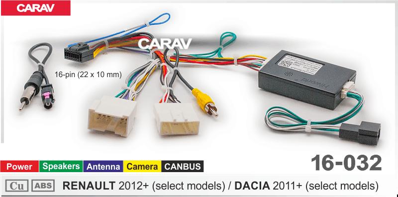 CARAV 16-032