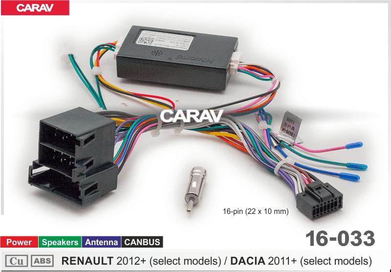 CARAV 16-033