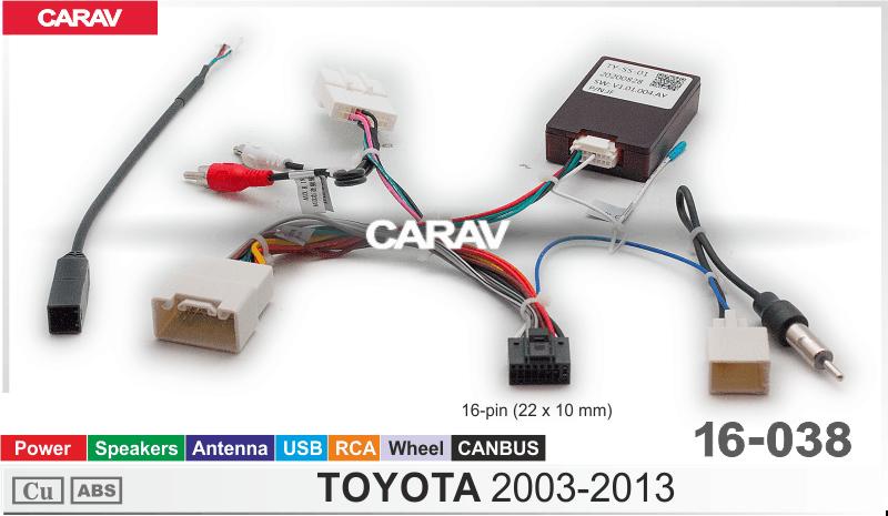 CARAV 16-038